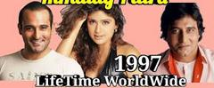 Скачать taqdeerwala 1995 bollywood movie lifetime worldwide
